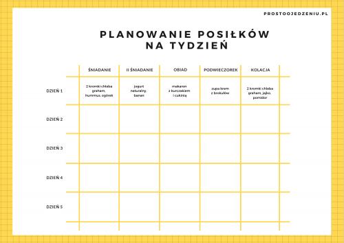 Plan posiłków – przykład1